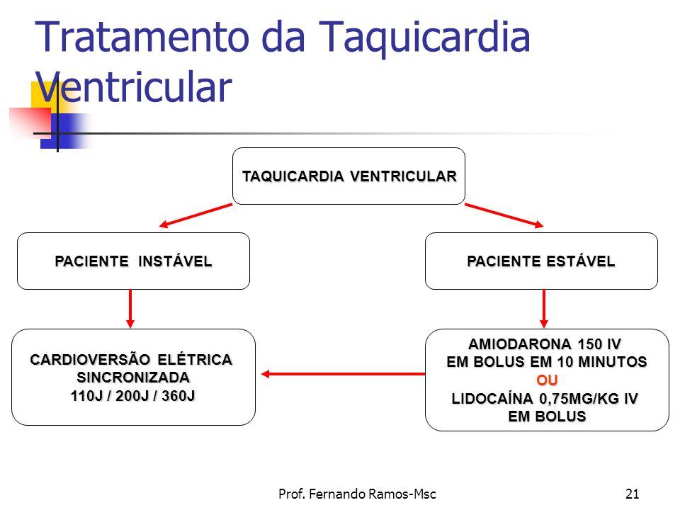 Prof. Fernando Ramos-Msc21 Tratamento da Taquicardia Ventricular TAQUICARDIA VENTRICULAR PACIENTE INSTÁVEL PACIENTE ESTÁVEL CARDIOVERSÃO ELÉTRICA SINC