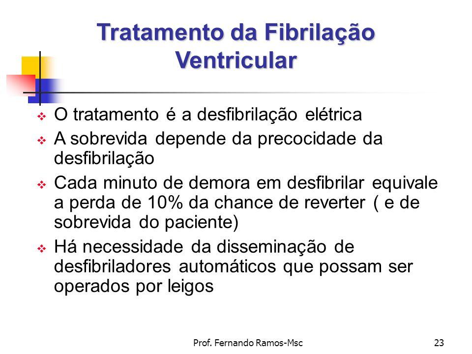 Prof. Fernando Ramos-Msc23 Tratamento da Fibrilação Ventricular O tratamento é a desfibrilação elétrica A sobrevida depende da precocidade da desfibri