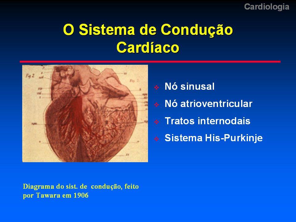 5 Mecanismos desencadeantes das Arritmias Cardíacas Alterações na automaticidade normal Mecanismo de reentrada
