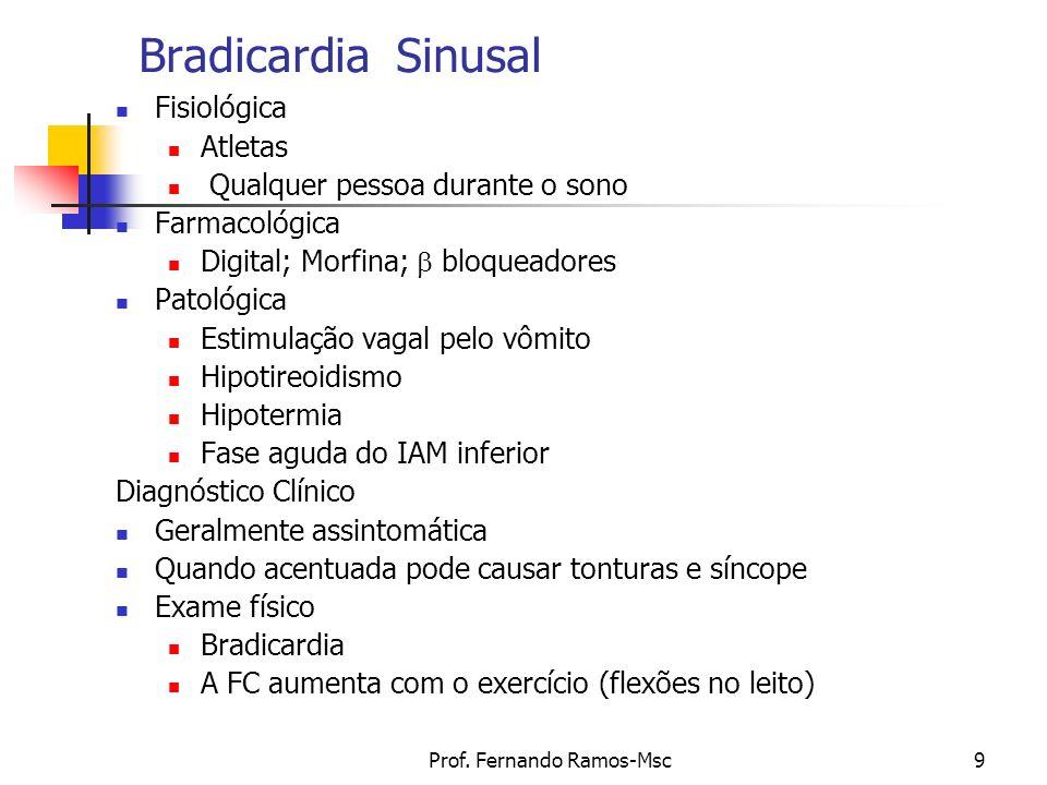 Prof. Fernando Ramos-Msc9 Bradicardia Sinusal Fisiológica Atletas Qualquer pessoa durante o sono Farmacológica Digital; Morfina; bloqueadores Patológi