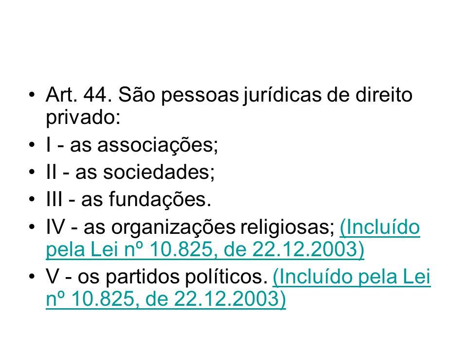 Art. 44. São pessoas jurídicas de direito privado: I - as associações; II - as sociedades; III - as fundações. IV - as organizações religiosas; (Inclu