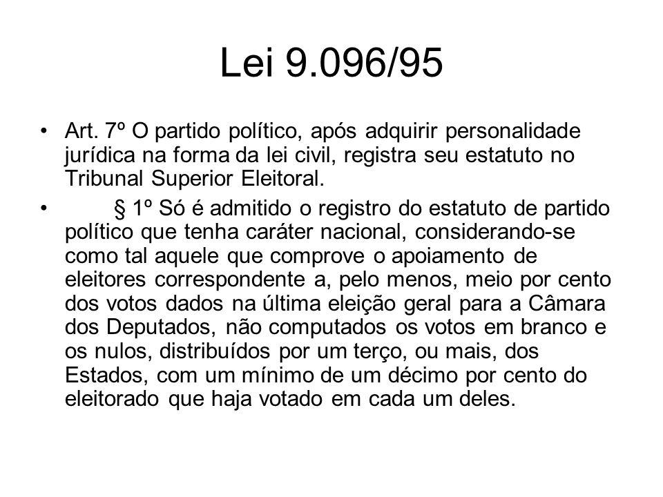 Lei 9.096/95 Art. 7º O partido político, após adquirir personalidade jurídica na forma da lei civil, registra seu estatuto no Tribunal Superior Eleito