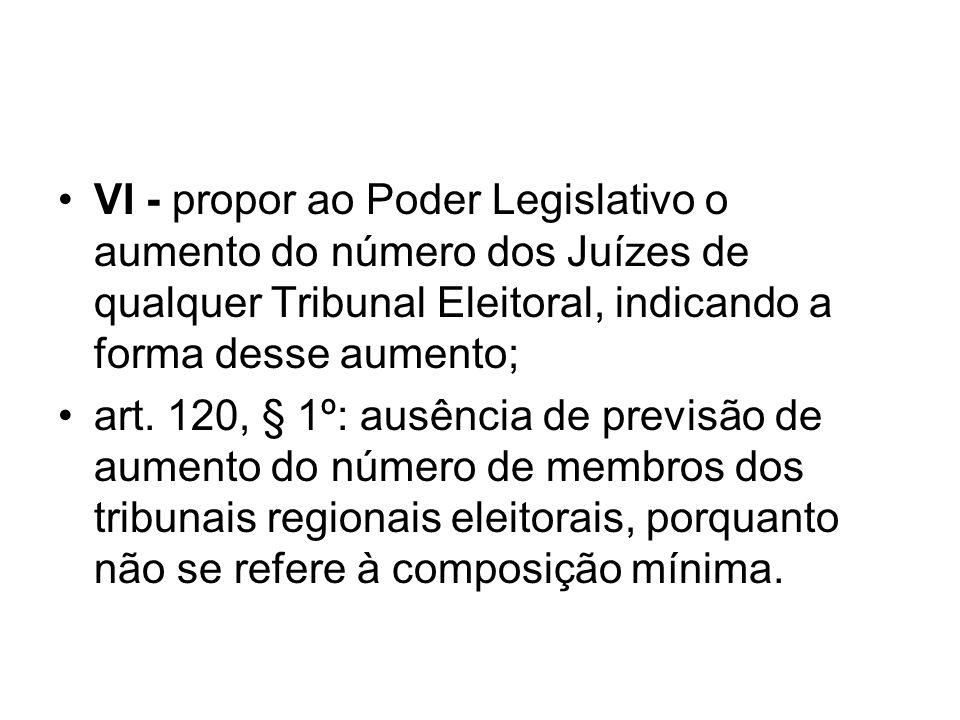 VI - propor ao Poder Legislativo o aumento do número dos Juízes de qualquer Tribunal Eleitoral, indicando a forma desse aumento; art. 120, § 1º: ausên