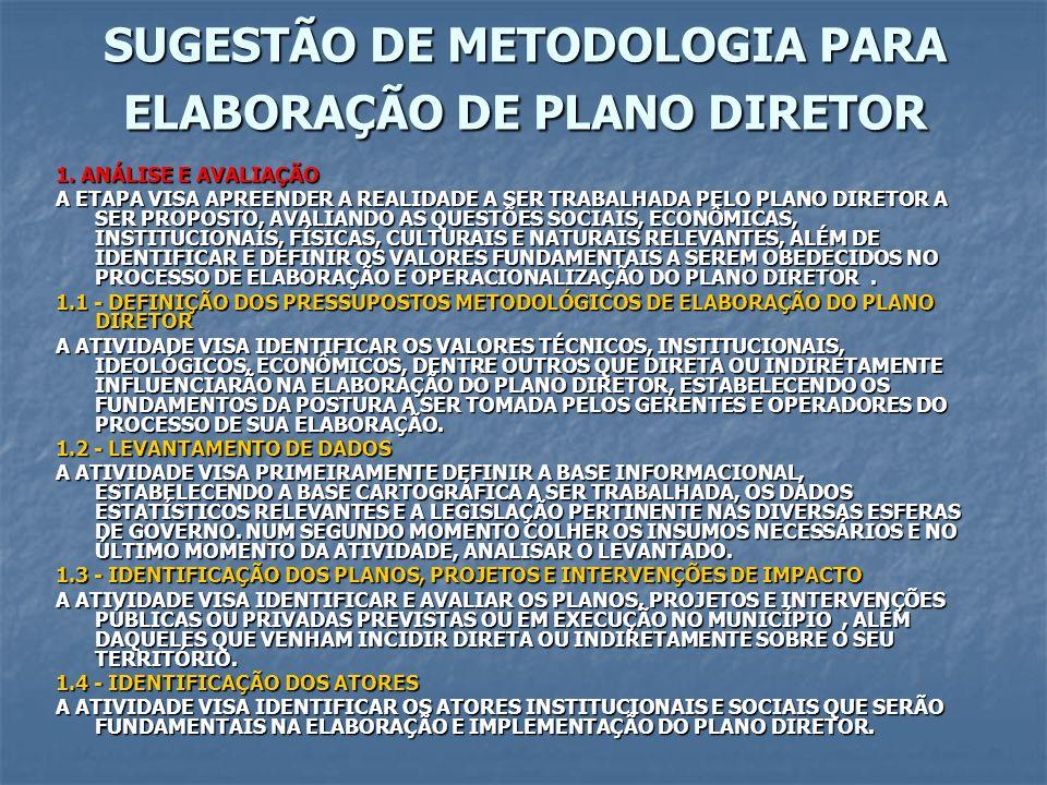SUGESTÃO DE METODOLOGIA PARA ELABORAÇÃO DE PLANO DIRETOR 1. ANÁLISE E AVALIAÇÃO A ETAPA VISA APREENDER A REALIDADE A SER TRABALHADA PELO PLANO DIRETOR