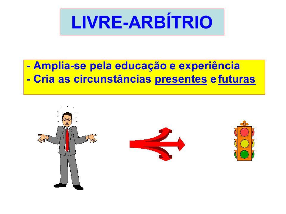 LIVRE-ARBÍTRIO - Amplia-se pela educação e experiência - Cria as circunstâncias presentes e futuras