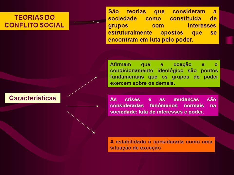 TEORIAS DO CONFLITO SOCIAL São teorias que consideram a sociedade como constituída de grupos com interesses estruturalmente opostos que se encontram em luta pelo poder.