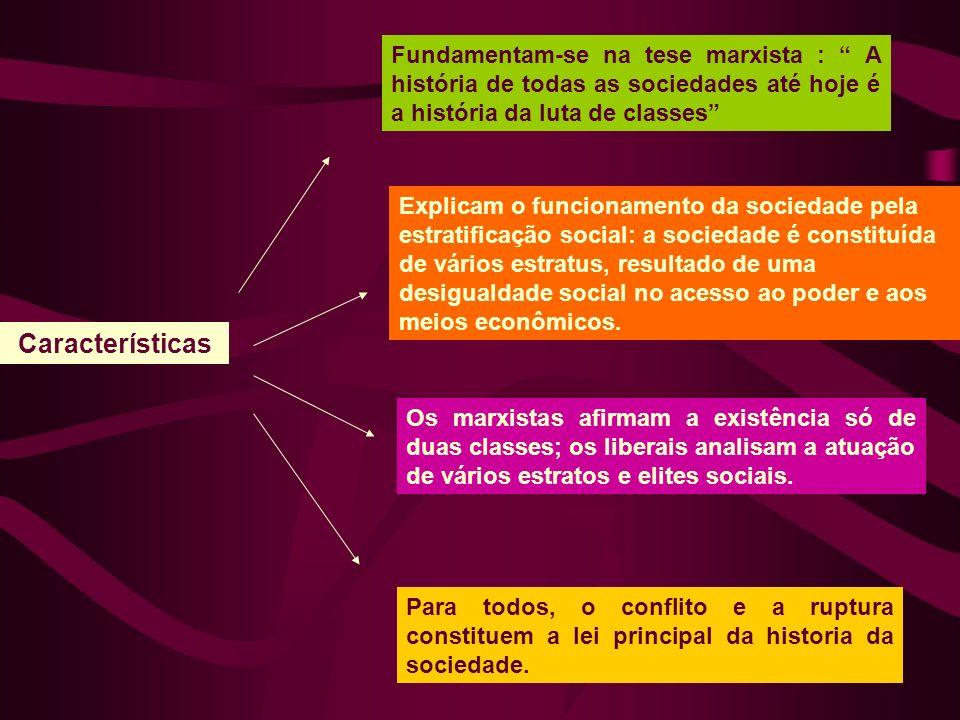 Características Fundamentam-se na tese marxista : A história de todas as sociedades até hoje é a história da luta de classes Explicam o funcionamento