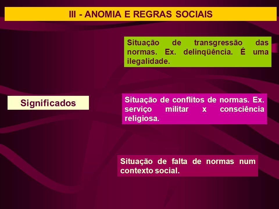 III - ANOMIA E REGRAS SOCIAIS Significados Situação de transgressão das normas. Ex. delinqüência. É uma ilegalidade. Situação de conflitos de normas.