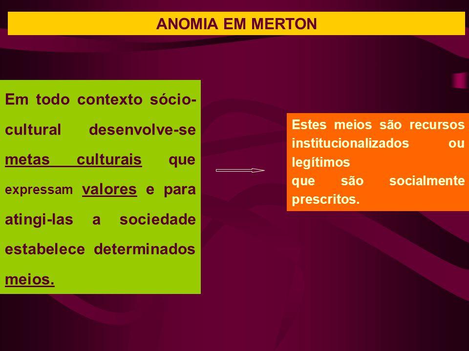 ANOMIA EM MERTON Em todo contexto sócio- cultural desenvolve-se metas culturais que expressam valores e para atingi-las a sociedade estabelece determinados meios.