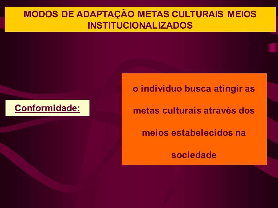 MODOS DE ADAPTAÇÃO METAS CULTURAIS MEIOS INSTITUCIONALIZADOS Conformidade: o individuo busca atingir as metas culturais através dos meios estabelecido