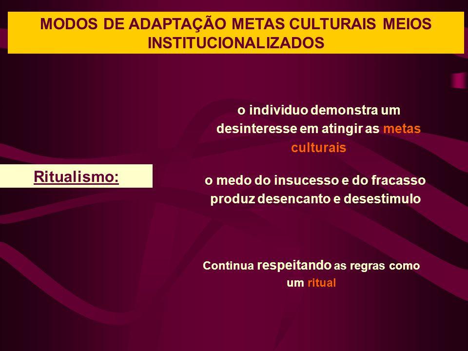 MODOS DE ADAPTAÇÃO METAS CULTURAIS MEIOS INSTITUCIONALIZADOS o individuo demonstra um desinteresse em atingir as metas culturais Ritualismo: o medo do