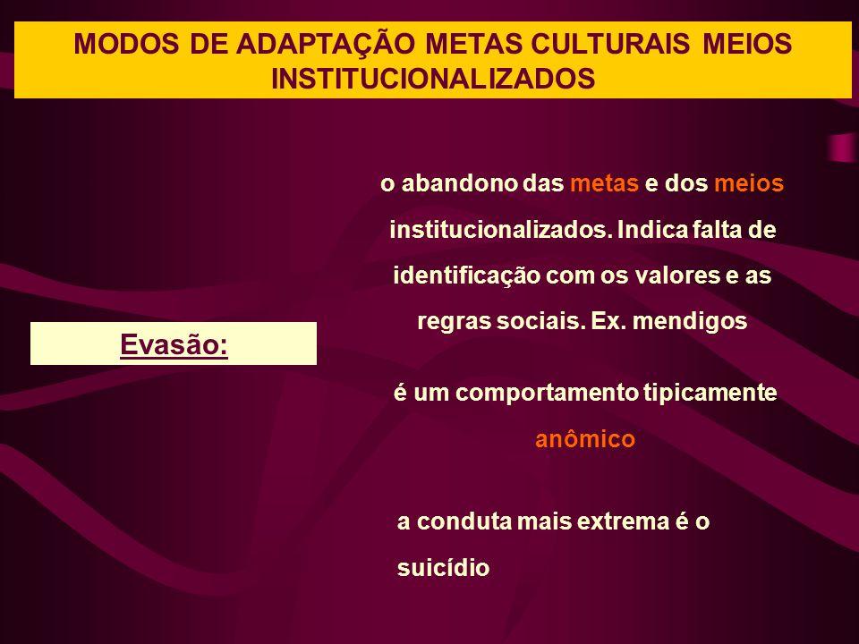 MODOS DE ADAPTAÇÃO METAS CULTURAIS MEIOS INSTITUCIONALIZADOS o abandono das metas e dos meios institucionalizados. Indica falta de identificação com o