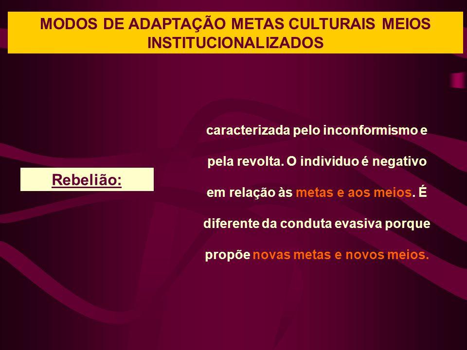 MODOS DE ADAPTAÇÃO METAS CULTURAIS MEIOS INSTITUCIONALIZADOS caracterizada pelo inconformismo e pela revolta.