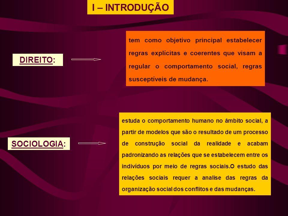 I – INTRODUÇÃO DIREITO: tem como objetivo principal estabelecer regras explícitas e coerentes que visam a regular o comportamento social, regras susce