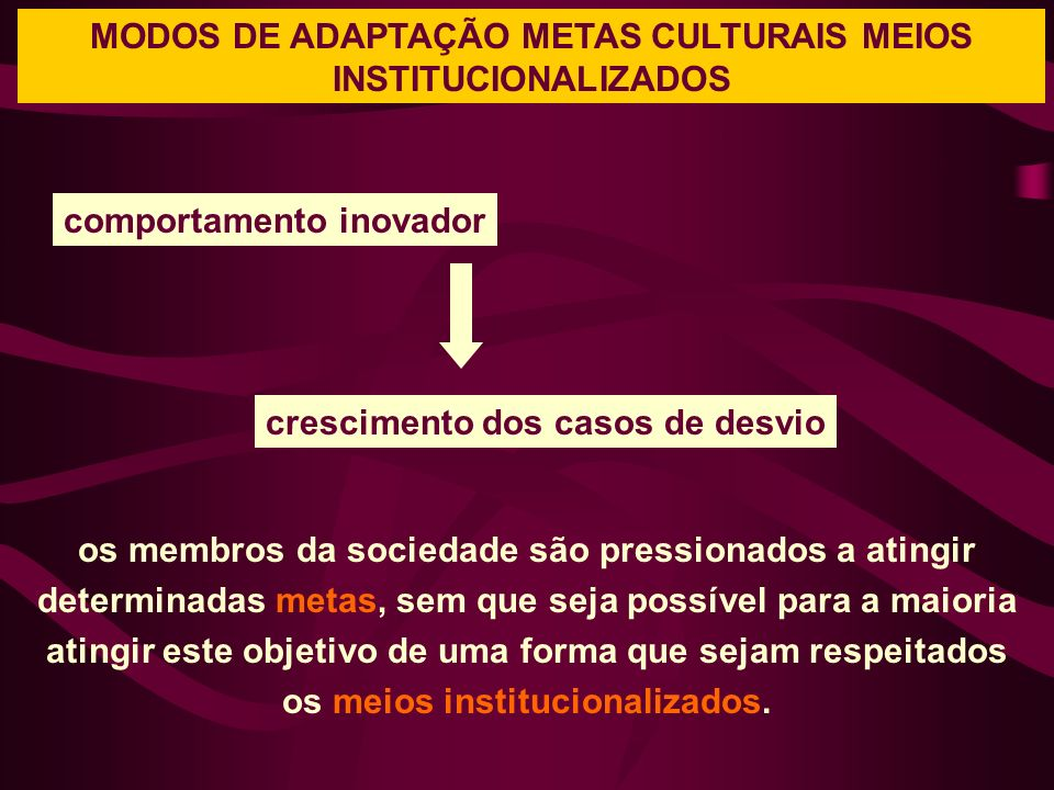 MODOS DE ADAPTAÇÃO METAS CULTURAIS MEIOS INSTITUCIONALIZADOS os membros da sociedade são pressionados a atingir determinadas metas, sem que seja possí