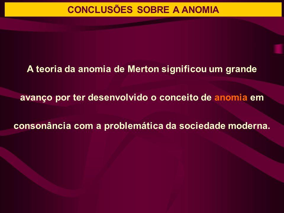 CONCLUSÕES SOBRE A ANOMIA A teoria da anomia de Merton significou um grande avanço por ter desenvolvido o conceito de anomia em consonância com a problemática da sociedade moderna.
