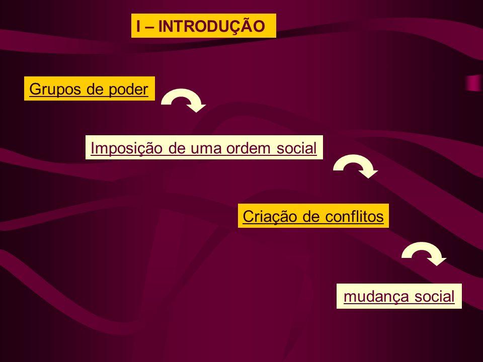 I – INTRODUÇÃO analisa os fenômenos SOCIOLOGIA JURÍDICA: que se expressam através do sistema jurídico.