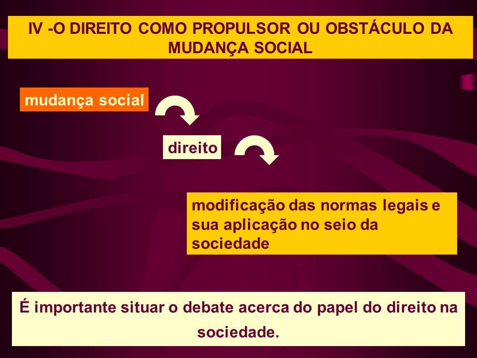 IV -O DIREITO COMO PROPULSOR OU OBSTÁCULO DA MUDANÇA SOCIAL É importante situar o debate acerca do papel do direito na sociedade. mudança social direi