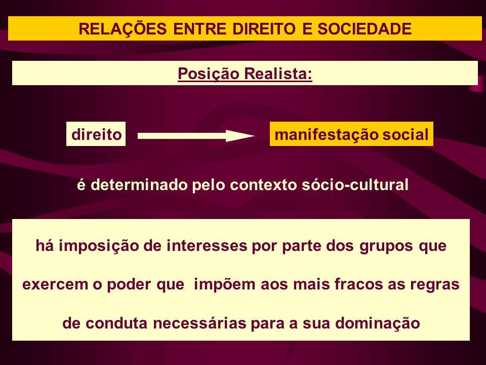 RELAÇÕES ENTRE DIREITO E SOCIEDADE é determinado pelo contexto sócio-cultural Posição Realista: direitomanifestação social há imposição de interesses