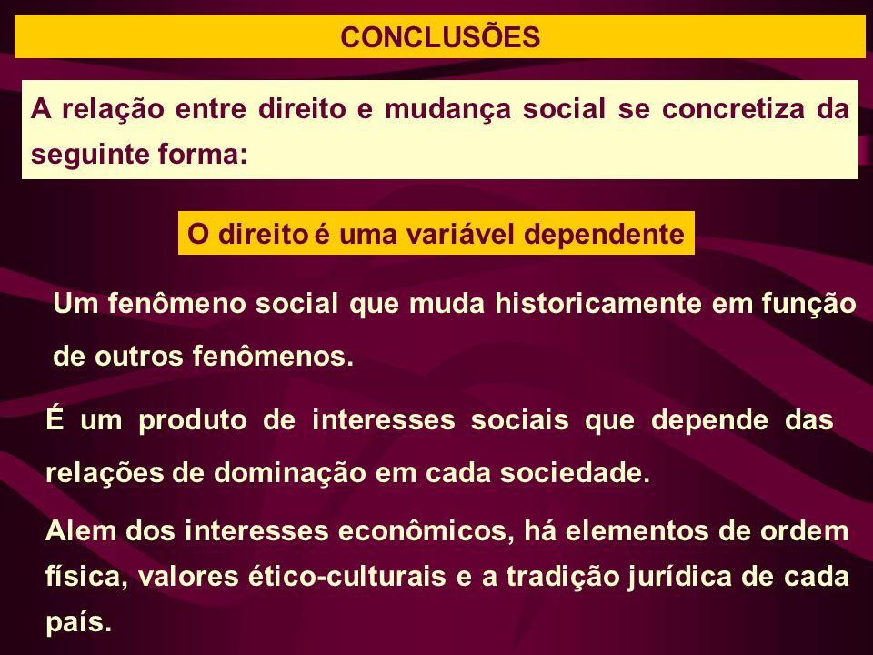 CONCLUSÕES A relação entre direito e mudança social se concretiza da seguinte forma: Um fenômeno social que muda historicamente em função de outros fenômenos.