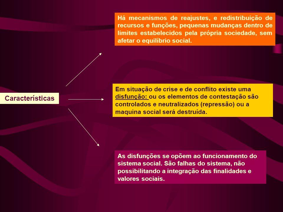 MODOS DE ADAPTAÇÃO METAS CULTURAIS MEIOS INSTITUCIONALIZADOS Conformidade + + Inovação + - Ritualismo _ + Evasão _ - Rebelião +/-
