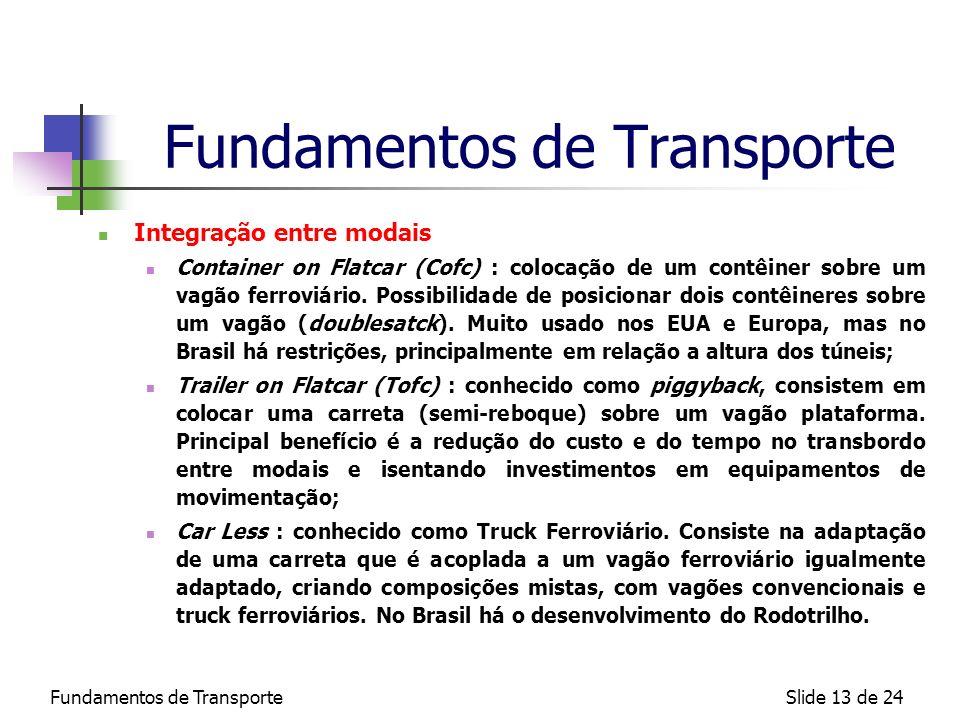 Fundamentos de TransporteSlide 13 de 24 Fundamentos de Transporte Integração entre modais Container on Flatcar (Cofc) : colocação de um contêiner sobr