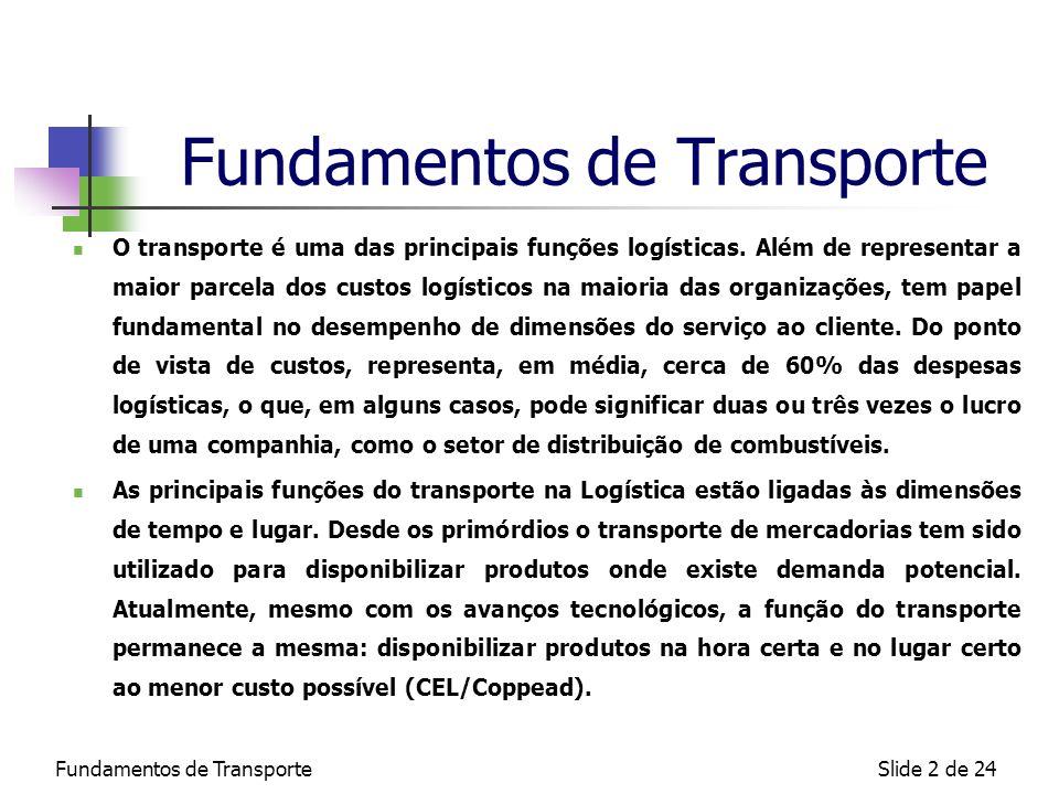 Fundamentos de TransporteSlide 3 de 24 Fundamentos de Transporte Seleção de Modal e suas características: O usuário do serviço de transporte tem uma larga faixa de serviços a sua disposição, todos girando em torno dos cinco modais básicos (aquaviário, ferroviário, rodoviário, aeroviário, dutoviário).