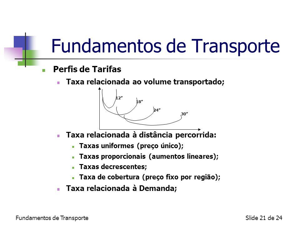 Fundamentos de TransporteSlide 21 de 24 Fundamentos de Transporte Perfis de Tarifas Taxa relacionada ao volume transportado; Taxa relacionada à distân