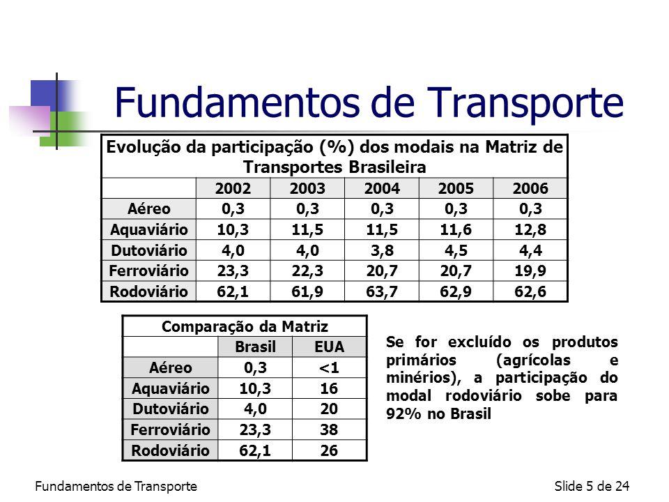 Fundamentos de TransporteSlide 6 de 24 Fundamentos de Transporte Características do Modal Ferroviário: Transportador de longo curso e movimentador lento de matéria-prima (carvão, minério, etc..) e manufaturados de baixo valor; Distância média de 720 milhas, 22 m/h de velocidade média, 64 milhas percorridas por dia em média, 86% do tempo com operações de carregamento e descarregamento (dados EUA, extraído de Ballou); Duas formas legais: comum e privado.