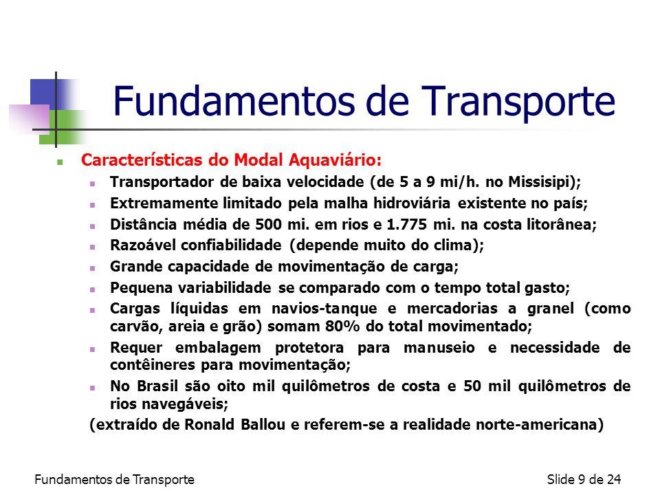 Fundamentos de TransporteSlide 20 de 24 Fundamentos de Transporte Comparação do Frete Médio (US$/1.000t.-Km) EUABrasilBrasil/EUA MODAL US$/1.000t.-Km Aeroviário3205231,63 Rodoviário56190,33 Ferroviário14110,79 Dutoviário9111,22 Aquaviário571,40 Fonte: Fleury, Paulo F.