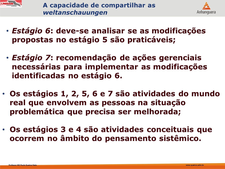 Capa da Obra Estágio 6: deve-se analisar se as modificações propostas no estágio 5 são praticáveis; Estágio 7: recomendação de ações gerenciais necess
