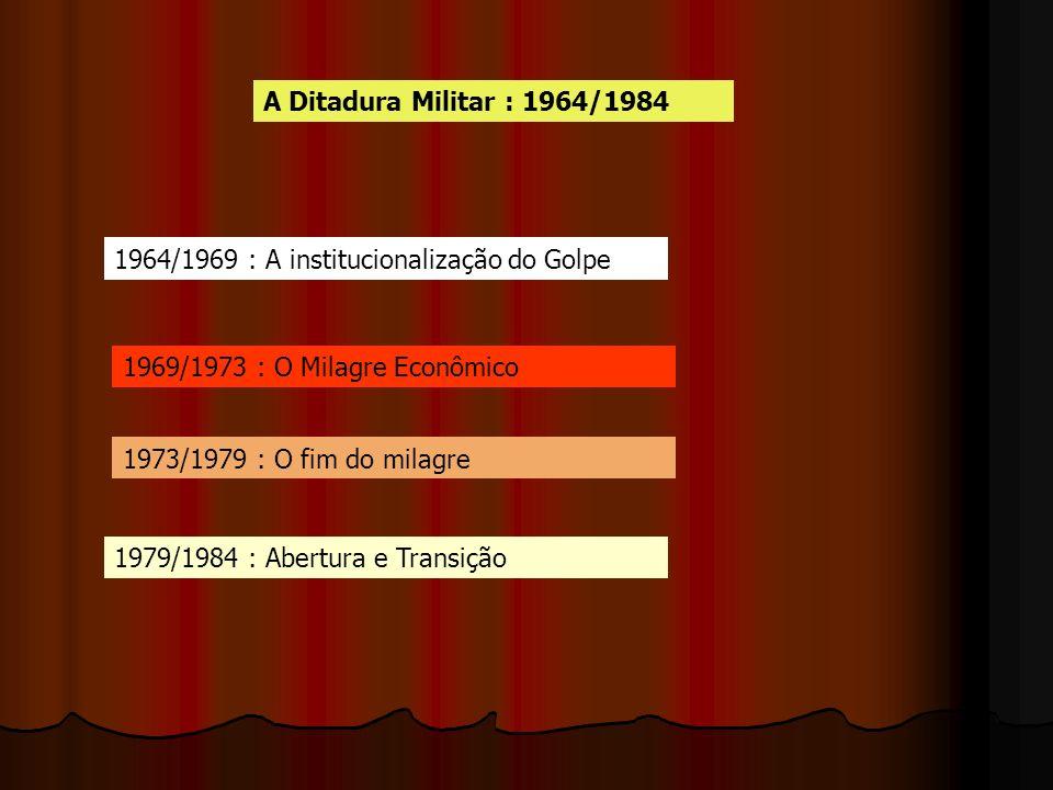 A Ditadura Militar : 1964/1984 1964/1969 : A institucionalização do Golpe 1969/1973 : O Milagre Econômico 1973/1979 : O fim do milagre 1979/1984 : Abe