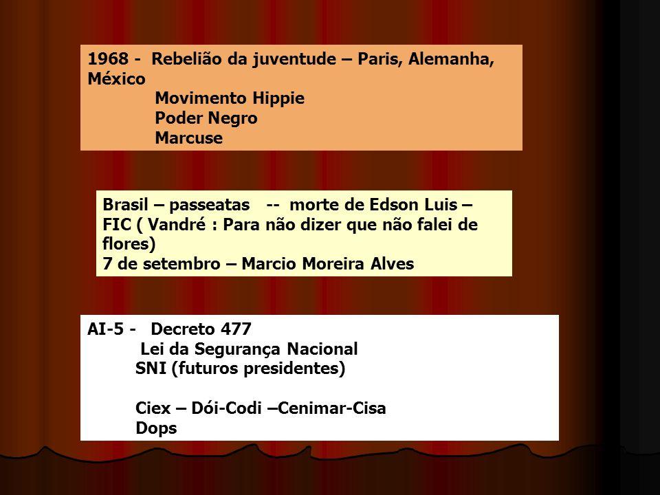1968 - Rebelião da juventude – Paris, Alemanha, México Movimento Hippie Poder Negro Marcuse Brasil – passeatas -- morte de Edson Luis – FIC ( Vandré :