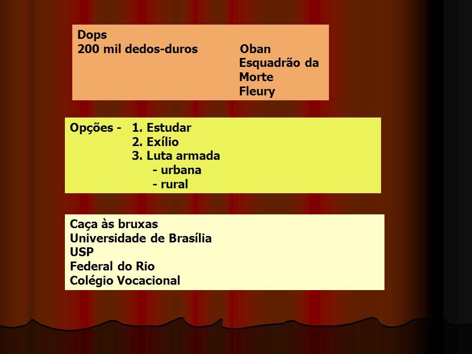 Opções - 1. Estudar 2. Exílio 3. Luta armada - urbana - rural Caça às bruxas Universidade de Brasília USP Federal do Rio Colégio Vocacional Dops 200 m