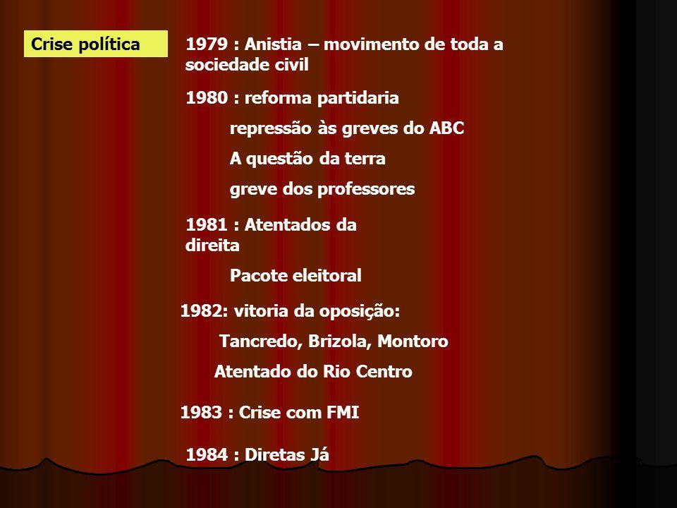 Crise política1979 : Anistia – movimento de toda a sociedade civil 1980 : reforma partidaria repressão às greves do ABC A questão da terra greve dos p