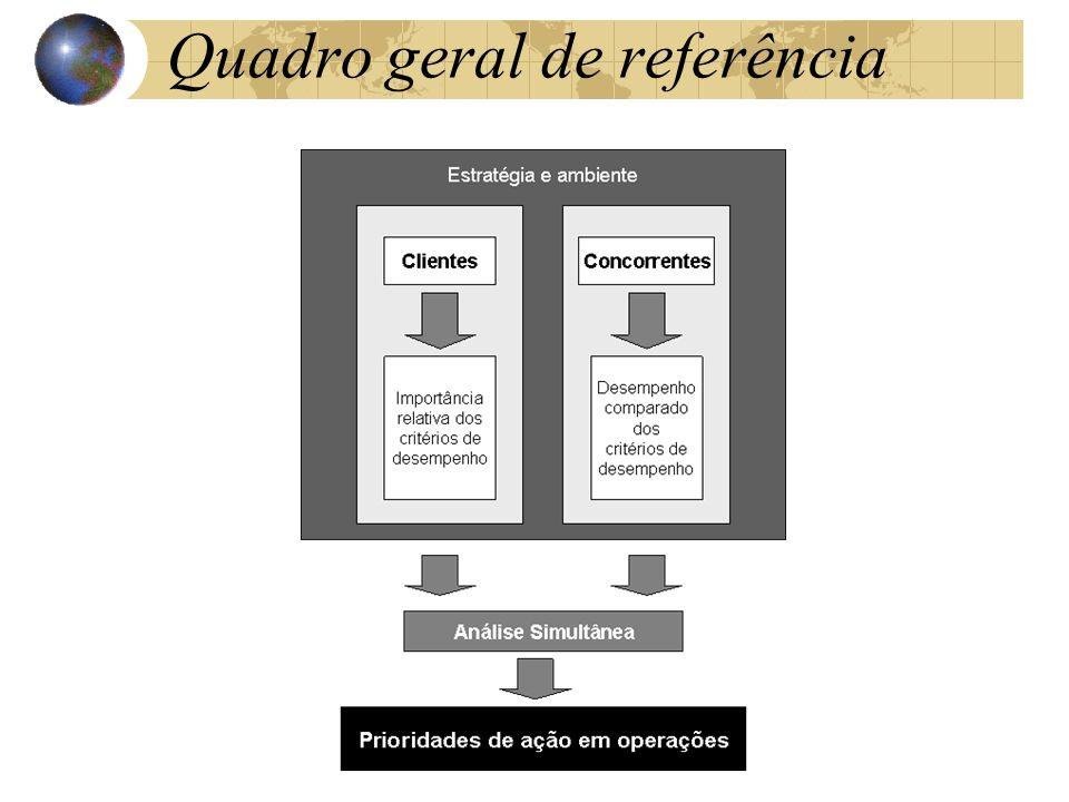 Quadro geral de referência
