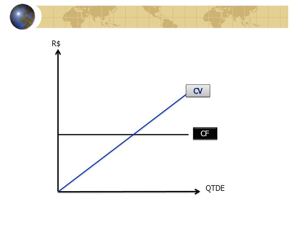 R$ QTDE CF