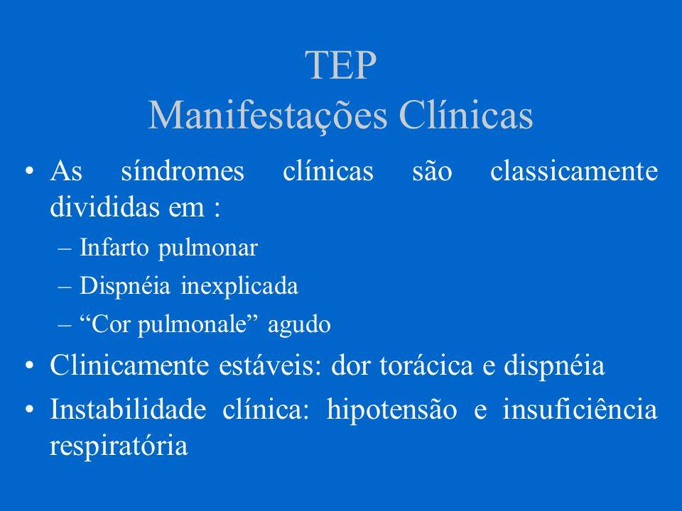 TEP Manifestações Clínicas As síndromes clínicas são classicamente divididas em : –Infarto pulmonar –Dispnéia inexplicada –Cor pulmonale agudo Clinica