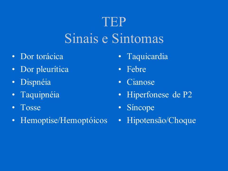 TEP Sinais e Sintomas Dor torácica Dor pleurítica Dispnéia Taquipnéia Tosse Hemoptise/Hemoptóicos Taquicardia Febre Cianose Hiperfonese de P2 Síncope