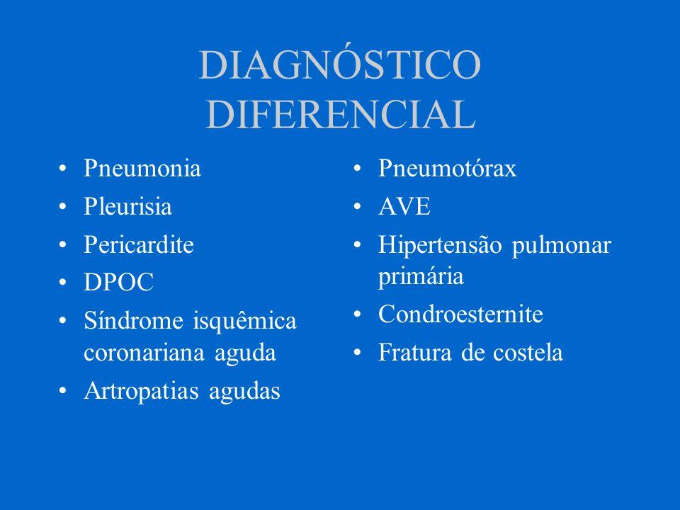 DIAGNÓSTICO DIFERENCIAL Pneumonia Pleurisia Pericardite DPOC Síndrome isquêmica coronariana aguda Artropatias agudas Pneumotórax AVE Hipertensão pulmo