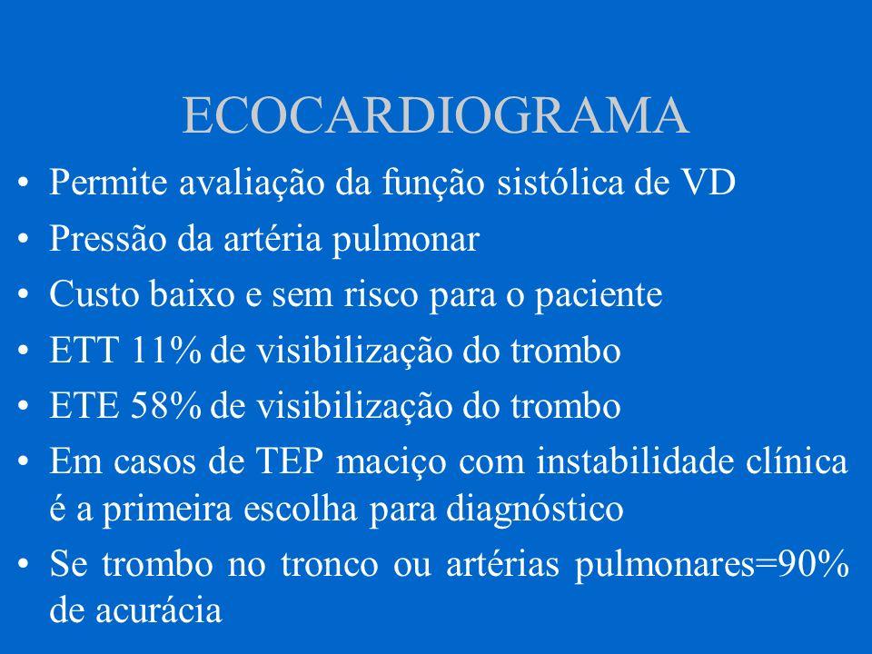 ECOCARDIOGRAMA Permite avaliação da função sistólica de VD Pressão da artéria pulmonar Custo baixo e sem risco para o paciente ETT 11% de visibilizaçã