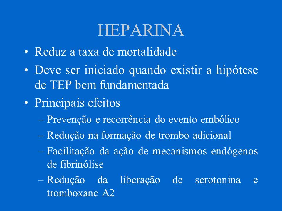 HEPARINA Reduz a taxa de mortalidade Deve ser iniciado quando existir a hipótese de TEP bem fundamentada Principais efeitos –Prevenção e recorrência d