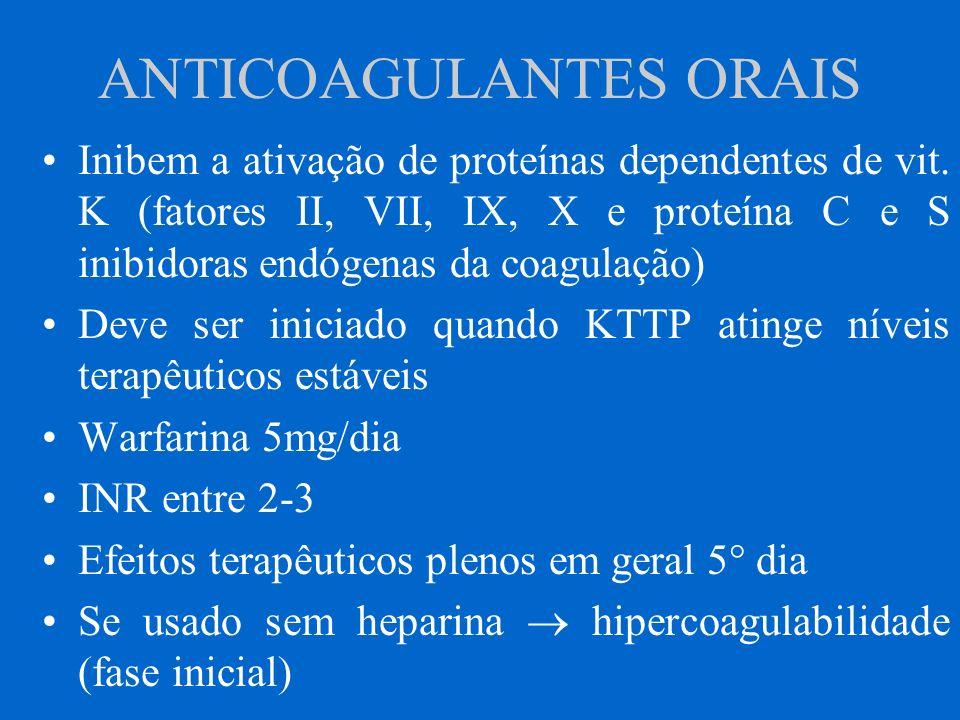 ANTICOAGULANTES ORAIS Inibem a ativação de proteínas dependentes de vit. K (fatores II, VII, IX, X e proteína C e S inibidoras endógenas da coagulação