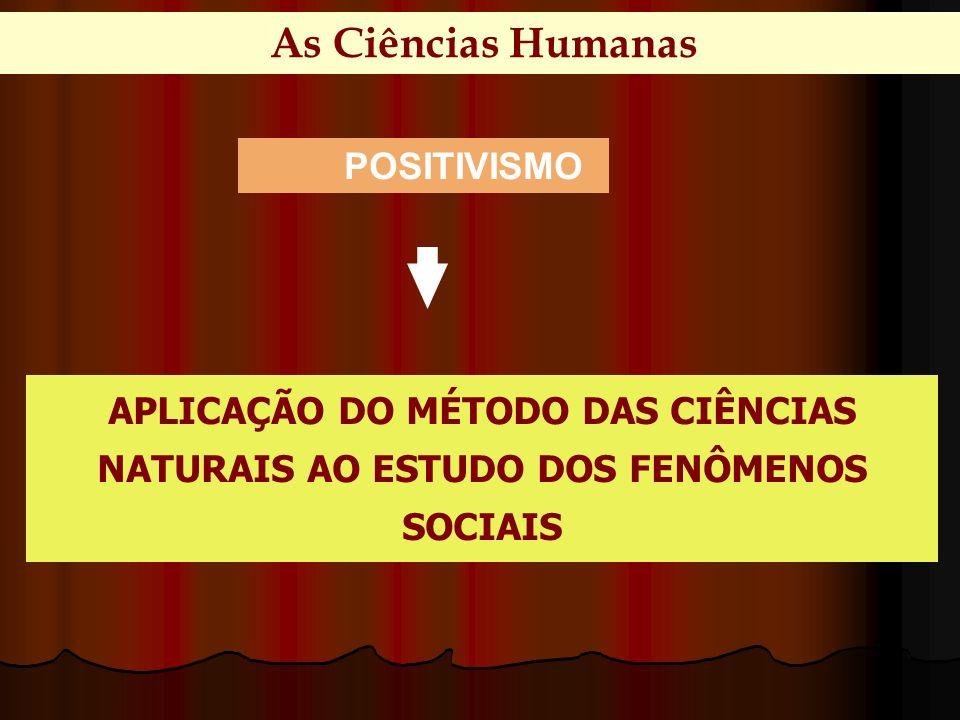 As Ciências Humanas APLICAÇÃO DO MÉTODO DAS CIÊNCIAS NATURAIS AO ESTUDO DOS FENÔMENOS SOCIAIS POSITIVISMO