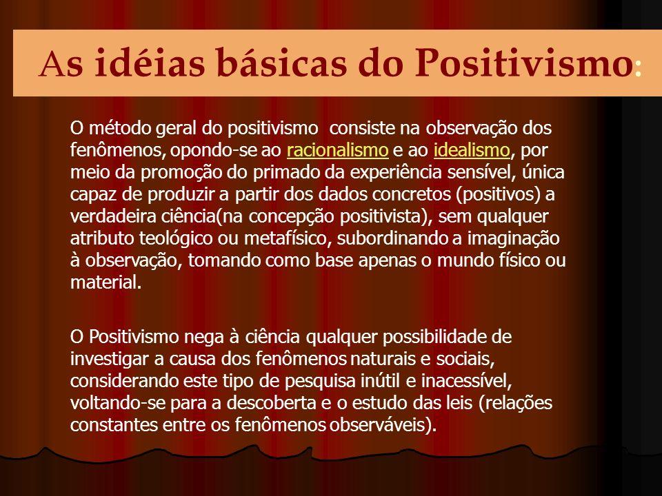 O método geral do positivismo consiste na observação dos fenômenos, opondo-se ao racionalismo e ao idealismo, por meio da promoção do primado da exper