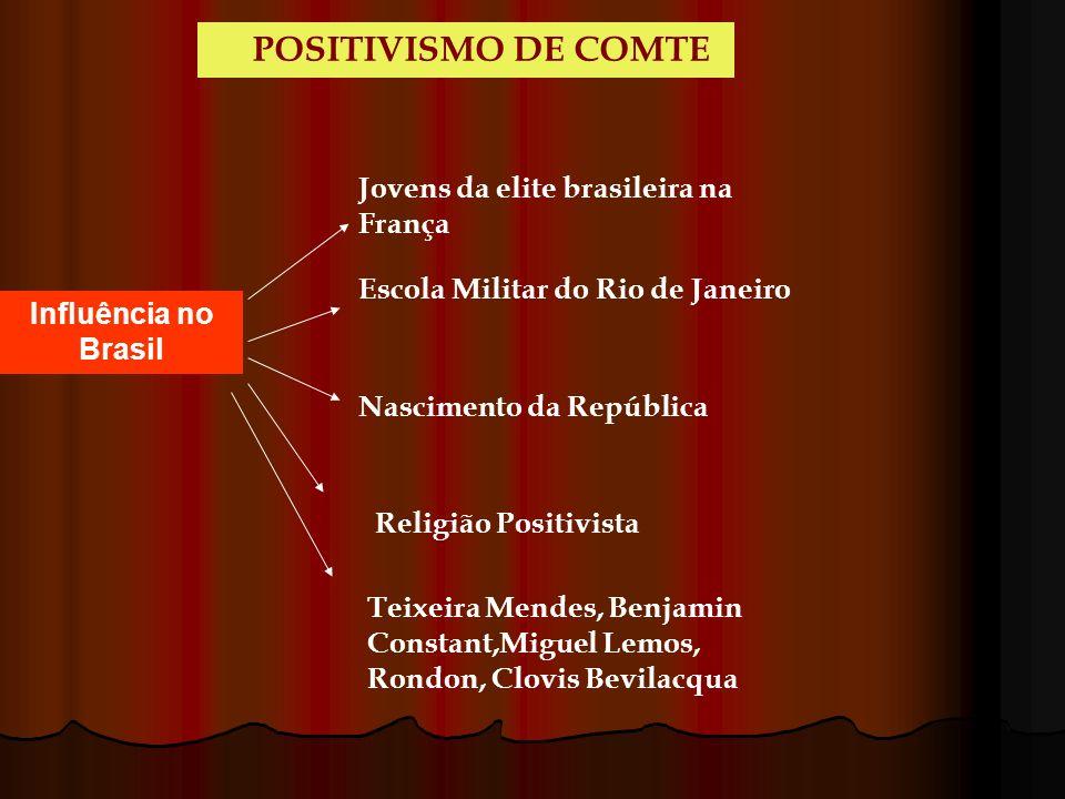 POSITIVISMO DE COMTE Influência no Brasil Jovens da elite brasileira na França Escola Militar do Rio de Janeiro Nascimento da República Religião Posit