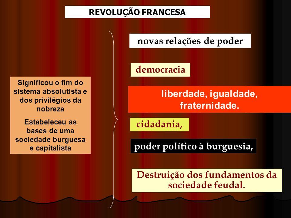 novas relações de poder democracia liberdade, igualdade, fraternidade. cidadania, poder político à burguesia, Destruição dos fundamentos da sociedade