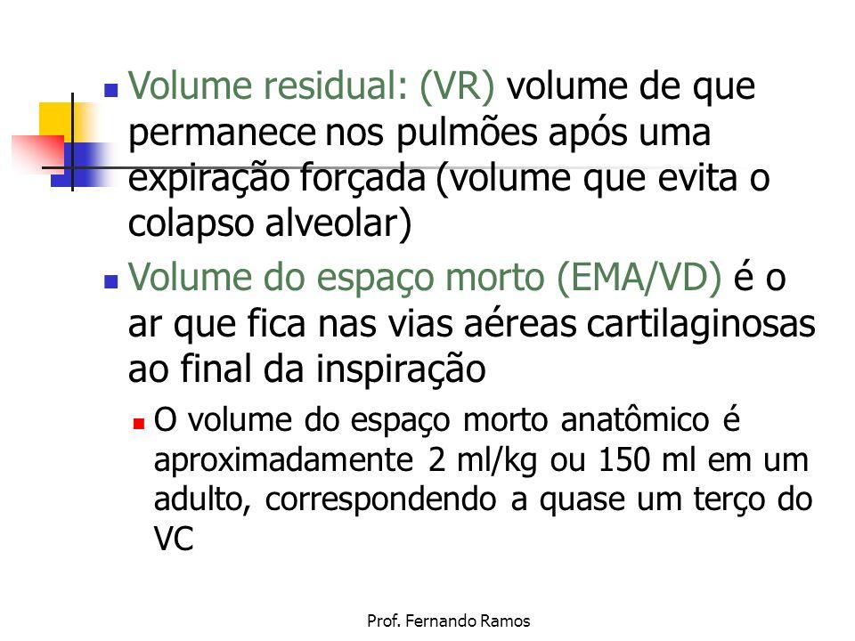 Prof. Fernando Ramos Volume residual: (VR) volume de que permanece nos pulmões após uma expiração forçada (volume que evita o colapso alveolar) Volume
