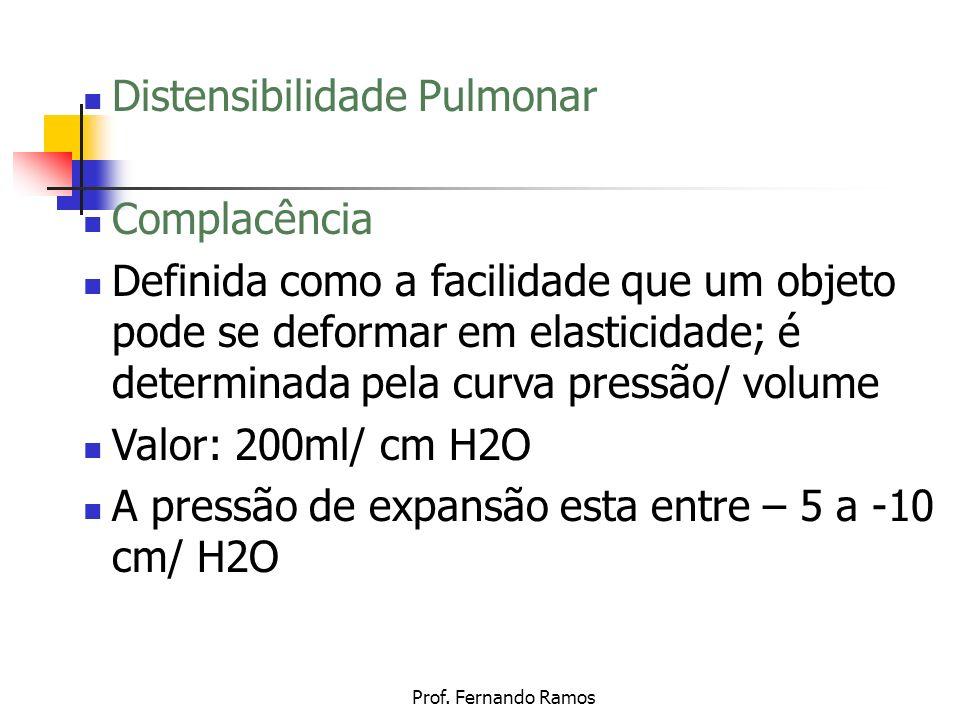 Distensibilidade Pulmonar Complacência Definida como a facilidade que um objeto pode se deformar em elasticidade; é determinada pela curva pressão/ vo