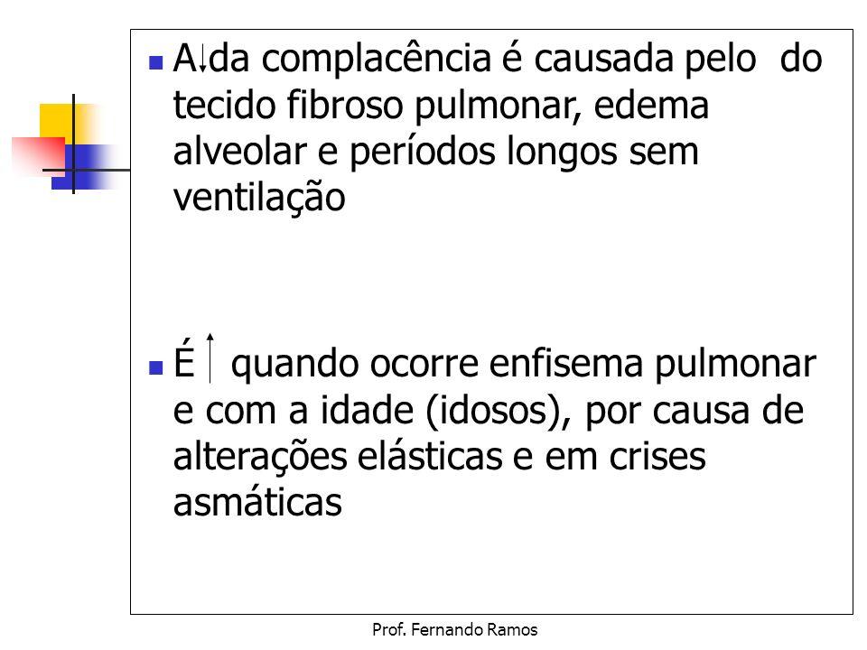 Prof. Fernando Ramos A da complacência é causada pelo do tecido fibroso pulmonar, edema alveolar e períodos longos sem ventilação É quando ocorre enfi